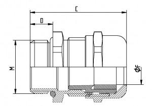 SKINTOP® MS-HF-M 12x1,5